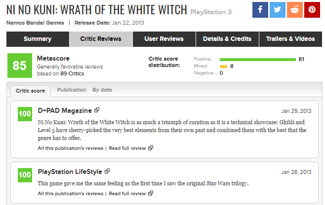Ni no Kuni  Wrath of the White Witch Critic Reviews for PlayStation 3   Metacritic.png